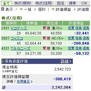 2007-08-03の株売買状況です。