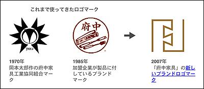 府中家具ロゴ