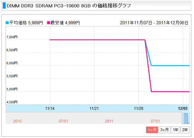 DDR3PC3106008G.png