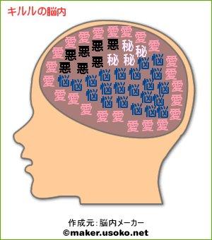 brain-k.jpg