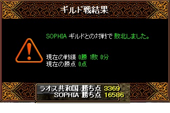 SOPHIA 結果