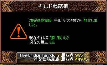 The_bridge_for_glory VS 浦安鉄筋家族 結果