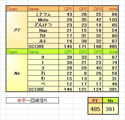 vsNx (2)