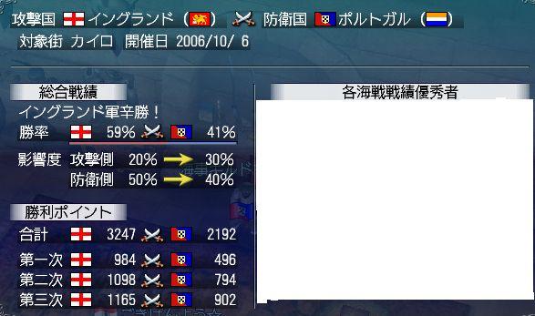 大海戦結果