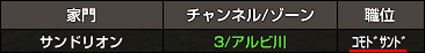 ギャース!∑(;゚ロ゚)