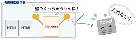 htaccess-img.jpg