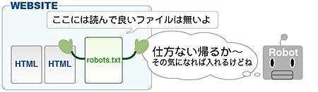 robotstxt-img.jpg