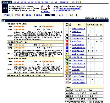 第54回府中牝馬ステークス(GIII)@Yahoo!競馬予想