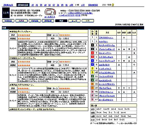 第134回天皇賞(秋)(GI)@Yahoo!競馬予想