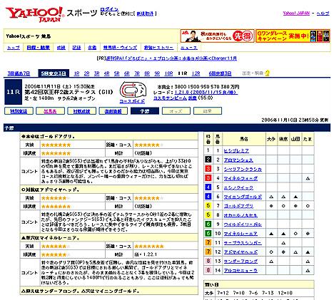 第42回京王杯2歳ステークス(GII)@Yahoo!競馬予想