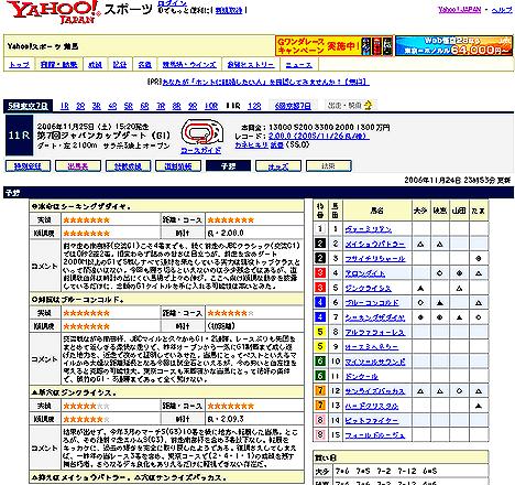 『第7回ジャパンカップダート(GI)』予想@Yahoo!競馬