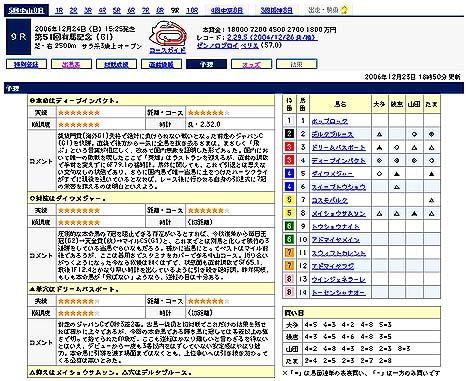 『第51回有馬記念(GI)』予想@Yahoo!競馬
