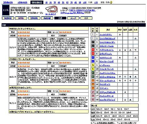 第67回菊花賞(GI)@Yahoo!競馬予想