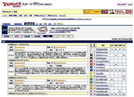 第31回エリザベス女王杯(GI)@Yahoo!競馬予想