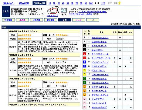『第1回阪神カップ(GII)』予想@Yahoo!競馬