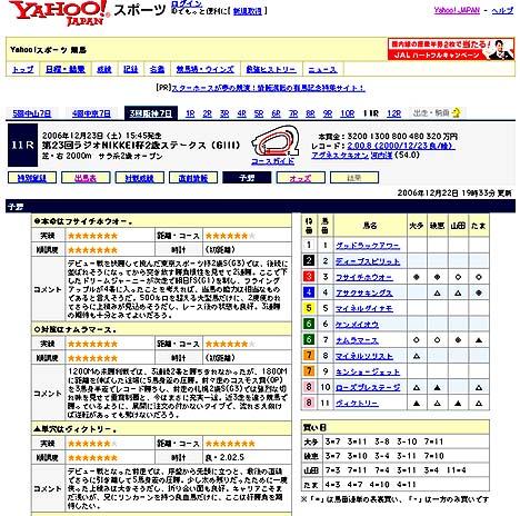 『第23回ラジオNIKKEI杯2歳ステークス(GIII)』予想@Yahoo!競馬