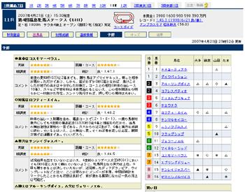 『第4回福島牝馬ステークス(GIII)』の予想@Yahoo!競馬