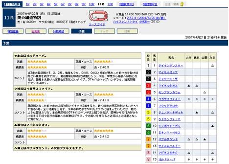 『奥の細道特別』の予想@Yahoo!競馬