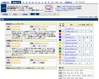 『東京競馬場グランドオープン記念』の予想@Yahoo!競馬