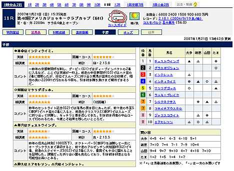 『第48回アメリカジョッキークラブカップ(GII)』の予想@Yahoo!競馬
