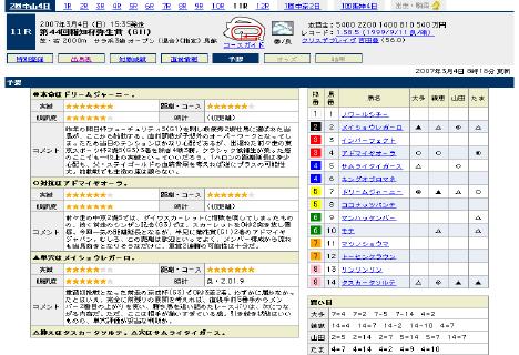 『第44回報知杯弥生賞(GII)』の予想@Yahoo!競馬