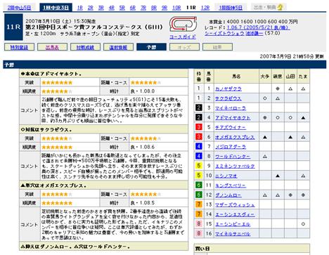 『第21回中日スポーツ賞ファルコンステークス(GIII)』の予想@Yahoo!競馬