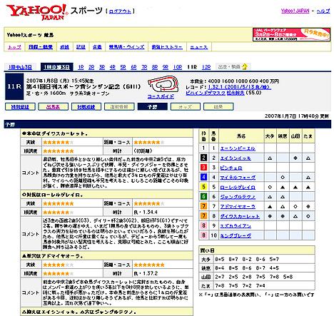 『第41回日刊スポーツ賞シンザン記念(GIII』の予想@Yahoo!競馬