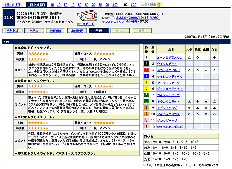『第54回日経新春杯(GII)ス』の予想@Yahoo!競馬