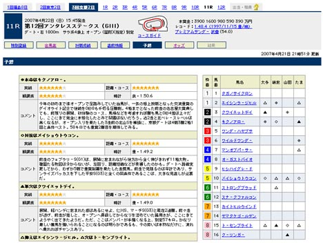 『第12回アンタレスステークス(GIII)』の予想@Yahoo!競馬