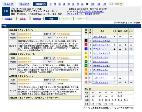 『第9回阪神スプリングジャンプ(J・GII)』の予想@Yahoo!競馬