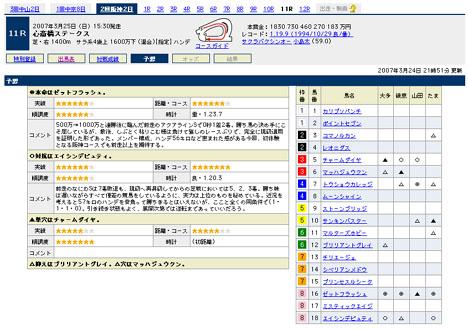『心斎橋ステークス』の予想@Yahoo!競馬