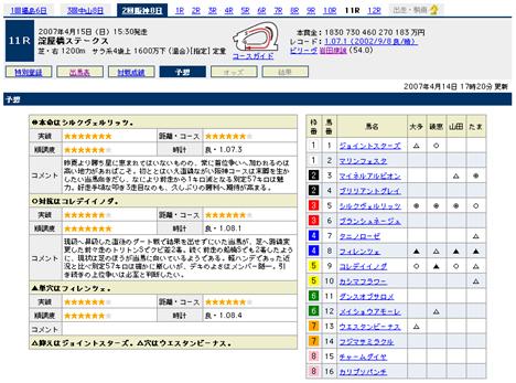 『淀屋橋ステークス』の予想@Yahoo!競馬