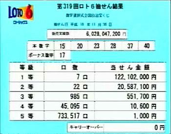 第319回(2006年11月30日)ロト6抽選結果・出目/(C)宝くじドリームステーション