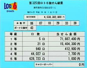 第325回(2007年01月11日)ロト6抽選結果・出目/(C)宝くじドリームステーション