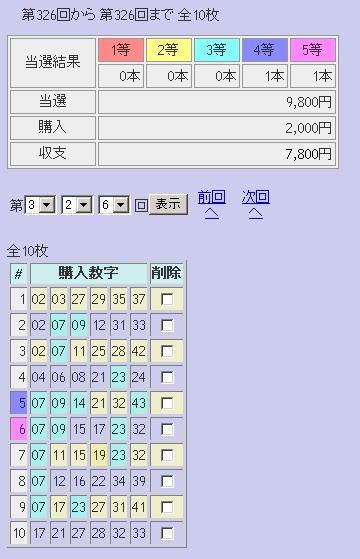 第326回(2007年01月18日)ロト6抽選結果/LOTOSKYによる当選照合画像