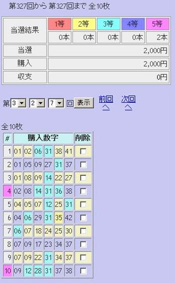 第327回(2007年01月25日)ロト6抽選結果/LOTOSKYによる当選照合画像