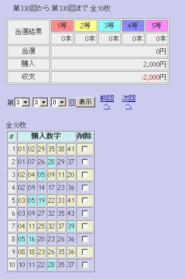 第330回(2007年02月15日)ロト6抽選結果/LOTOSKYによる当選照合画像