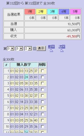 第332回(2007年03月01日)ロト6(LOTO6)ロト6抽選結果/LOTOSKYによる当選照合画像