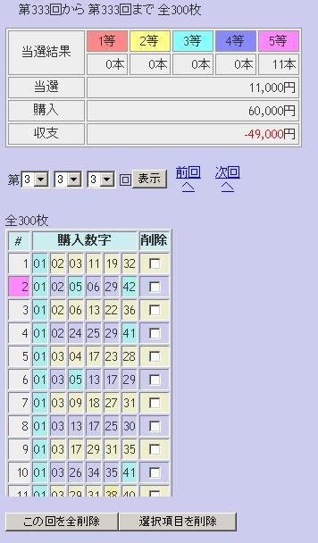 第333回(2007年03月08日)ロト6(LOTO6)抽選結果/LOTOSKYによる当選照合画像