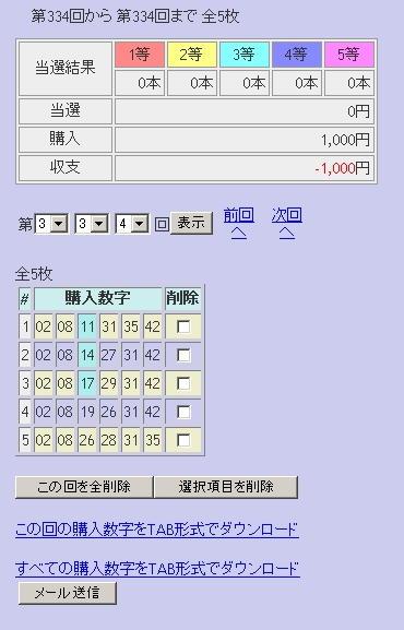 第334回(2007年03月15日)ロト6(LOTO6)抽選結果/LOTOSKYによる当選照合画像
