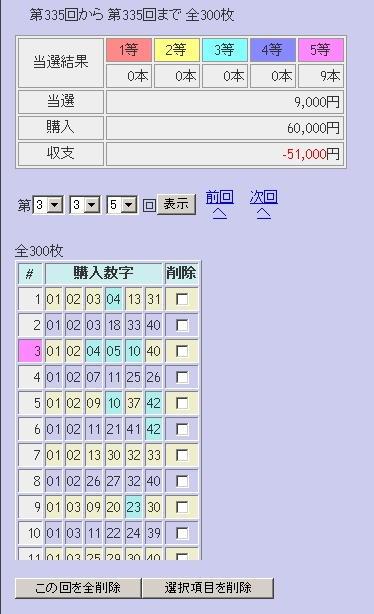 第335回(2007年03月22日)ロト6(LOTO6)抽選結果/LOTOSKYによる当選照合画像