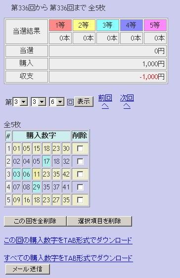 第336回(2007年03月29日)ロト6(LOTO6)抽選結果/LOTOSKYによる当選照合画像