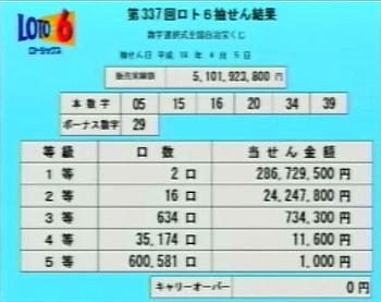 第337回(2007年04月05日)ロト6(LOTO6)抽選結果・出目/(C)宝くじドリームステーション