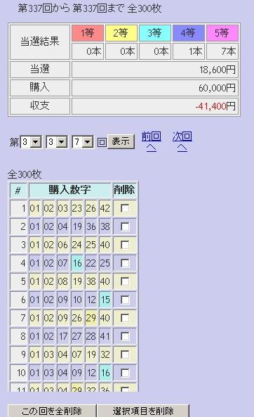 第337回(2007年04月05日)ロト6(LOTO6)抽選結果/LOTOSKYによる当選照合画像