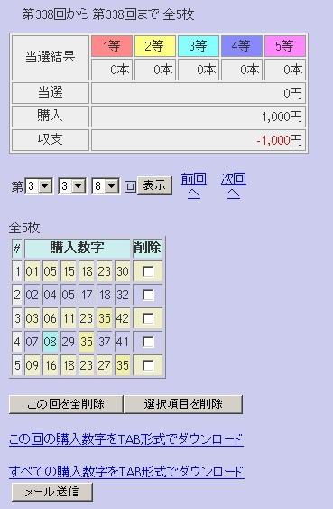 第338回(2007年04月12日)ロト6(LOTO6)抽選結果/LOTOSKYによる当選照合画像