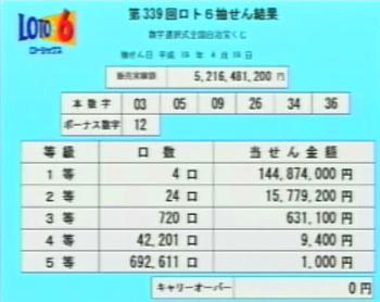 第339回(2007年04月19日)ロト6(LOTO6)抽選結果・出目/(C)宝くじドリームステーション