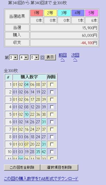 第340回(2007年04月26日)ロト6(LOTO6)抽選結果/LOTOSKYによる当選照合画像