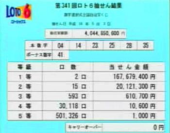 第341回(2007年05月03日)ロト6(LOTO6)抽選結果・出目/(C)宝くじドリームステーション