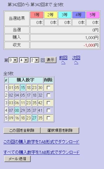第342回(2007年05月10日)ロト6(LOTO6)抽選結果/LOTOSKYによる当選照合画像