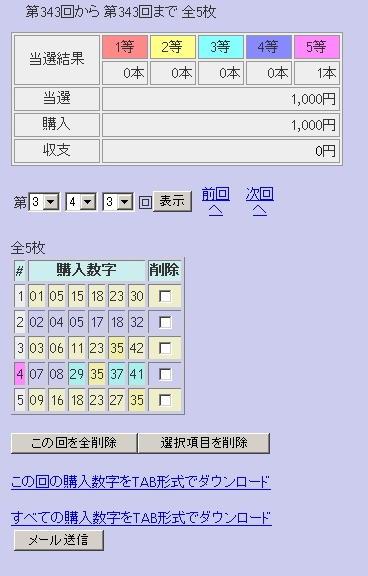 第343回(2007年05月17日)ロト6(LOTO6)抽選結果/LOTOSKYによる当選照合画像
